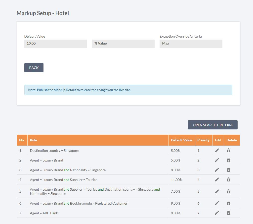 Back Office - Hotel Markup Setup