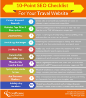 10 Point SEO checklist for your travel website