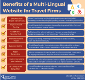 Benefits of a Multi Lingual Website for Travel Firms