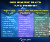 Email Marketing Tips for travel business