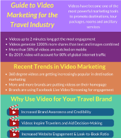 Guide to video marketing for the travel industry