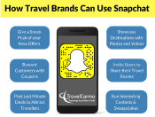 How Travel Brands can use Snapchat for Marketing and Customer Engagement