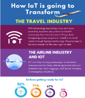 IoT in Travel
