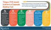 Things a TMC should look for in a corporate booking tool
