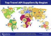 Top Travel API Suppliers By Region