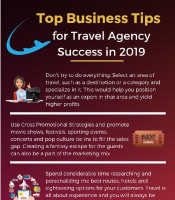 Travel Agency Business Tips 2019