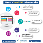 Travel ERP Benefits