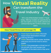 VR in Travel
