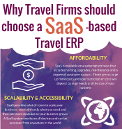Why Travel Firms should choose a SaaS Travel ERP