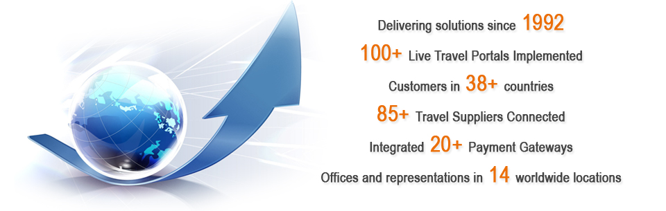 Quick Facts about TravelCarma